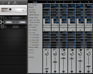 Click to display the Roland CM-32p Performance Editor